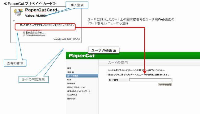 prepaid1