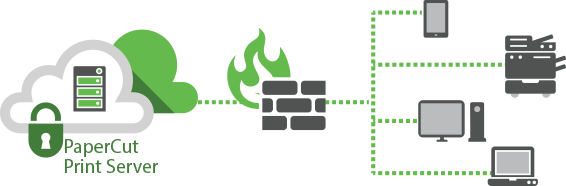 private-cloud-firewall