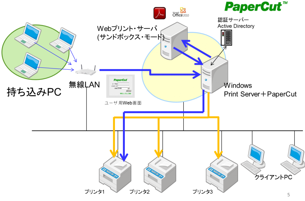 webprint1