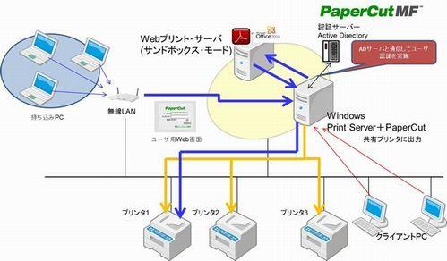 webprint30