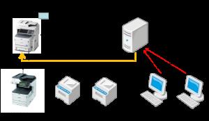 OKI-system2